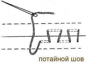 Потайной шов
