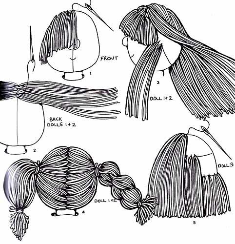 вальдорфская кукла, варианты пришивания волос